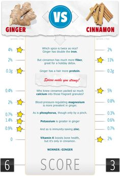 Which is Healthier? Ginger vs. Cinnamon #Infographic | Prevention.com