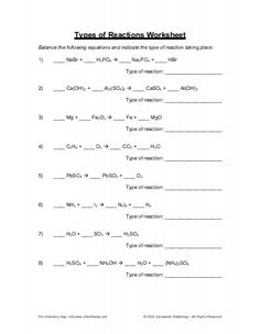 Six types of chemical reaction worksheet. Types of Reactions ...