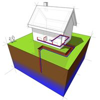 How Does a Geo Thermal Heat Pump Work?