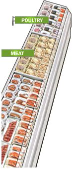 Food safety tips - interactive guide