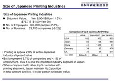 Size of Japanese Printing Industry