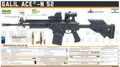Assault Rifle, Firearms, Weapons, Guns, Industrial, War, Awesome Guns, Note Cards, Weapons Guns