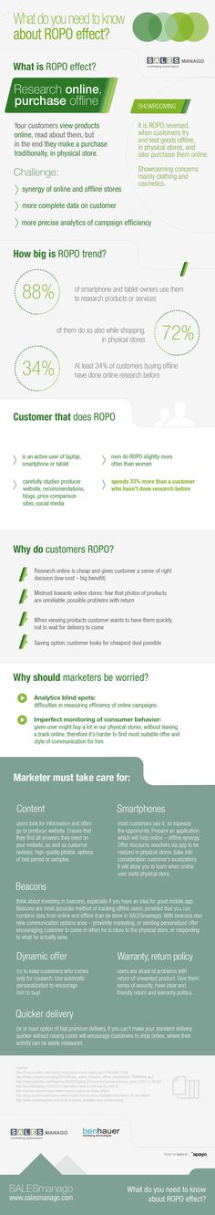 Your customers view product online, but in the end they make a purchase in the traditional store. Check out what is the scale of ROPO effect and how does it affect marketers' work.