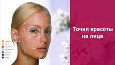 Точки красоты на лице - Эзотерика и самопознание