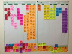 Need to organize a lot of projects? use this whiteboard with colored post-its system; it's a great visual snapshot of all your projects or to-do's; by Alejandra