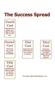 Free Tarot Spreads   Tarot Spreads – The Success Tarot Card Spread