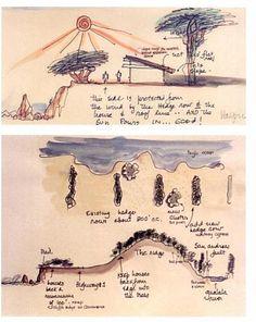 carex: garden design by carolyn mullet - Lawrence Halprin:::Sea Ranch & Open Space Sequence Sea Ranch California, Northern California, Landscape Architecture, Landscape Design, Garden Design, Lawrence Halprin, Mendocino County, Serenity, Perspective