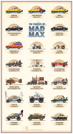 PHOTO: Cars to survive the post-apocalyptic world. #MadMax