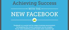 How to Choose the Right #Facebook #Promotion [Infographic]