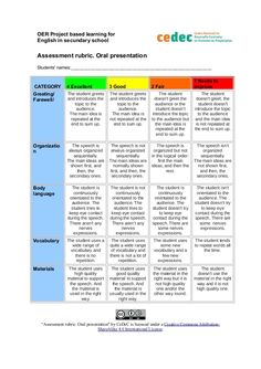 Assesment rubric. Oral presentation