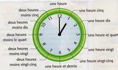 les heures en français - Buscar con Google