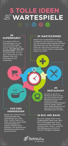 Infografik: Arten der Kinderbetreuung