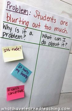 6 Ways to Stop Students from Blurting Out in the Classroom is part of Teaching classroom management - How do you stop students from blurting out in the classroom Do you have some processes in place to curb blurting, but they're not working Classroom Behavior Management, Student Behavior, Behaviour Management, Classroom Behavior Chart, Student Rewards, Behavior Incentives, Classroom Rewards, Behavior Plans, Student Teaching