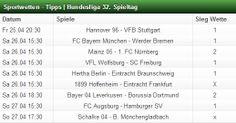 Wetttipps zum 32. Spieltag der Fussball-Bundesliga
