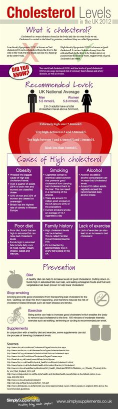 Diet Cholesterol Cure - Remember, certain organs of the body NEED this to function properly. Current medical values are too low to allow healthy brain function. The One Food Cholesterol Cure Low Cholesterol Diet Plan, What Is Cholesterol, Reduce Cholesterol, Cholesterol Levels, Cholesterol Symptoms, Cholesterol Range, Cholesterol Foods, Healthy Weight Loss, Young Living
