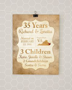 ... Gifts on Pinterest 40th Anniversary Gifts, Anniversary Gifts and