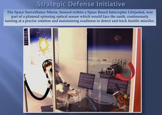 The Space Surveillance Mirror, housed within a Space Based Interceptor Lifejacket, was  part of a planned spinning optical sensor which would face the earth, continuously  turning at a precise rotation and maintaining readiness to detect and track hostile missiles.