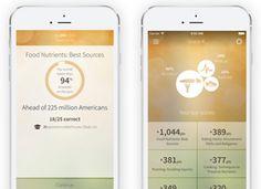 January 6, 2015  Hi.Q App Tests Your Health Smarts Become a health and wellness guru   Read more: Hi.Q App Tests Your Health Smarts | Tech | PureWow National