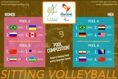 Announcing the pools for the Rio 2016 Paralympic Games Sitting Volleyball competition...!   (Designed and produced for World ParaVolley)