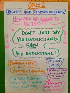 Extended discussion about responsibilities on a team. Driving idea is to enforce the concept that saying we understand is not enough. We must SHOW we understand what our responsibilities are on a team.