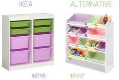 10 Alternatives to Popular Kids IKEA Products