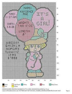 PERSONALIZED PRECIOUS MOMENTS IT'S A GIRL HOLDING BALLOONS by TRICIA -- BIRTH ANNOUNCEMENT WALL HANGING