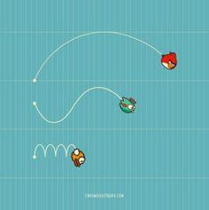 App Store bird games in a nutshell…