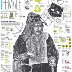 Oman's National Dress - Male and Female by Marcelo Duhalde, one of our speakers at #infografest  Six double center spread published in November 2015 during the Oman national Day by Times of Oman and Al Shabiba newspapers, each piece is explaining all the components of the national attire for women and men, after a deep research and a great illustrative work from Lucille Umali this special coverage was ready to go. The structure is similar to both genres, and the information is divided into…