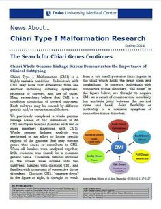 Interesting..I have also learned that people with Celtic descent are often more diagnosed with Arnold Chiari malformation there is an article on my page about it. I am half pure Scottish and half Russian. So it would be interesting to me to all my other fellow Chiari Warriors out there if their Heritage descent was Celtic??? If it is would you please comment. Thank you Chiari Warrior's Life