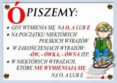 Plansze z zasadami ortograficznymi dla uczniów klas I-III | Dla Belfra Polish To English, Poland History, Homeschool, Teacher, Writing, How To Plan, Education, Kids, Places