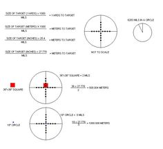 Range Estimation Using Your MIL Dot Rifle Scope