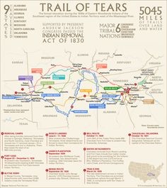Map showing the Trail of Tears, the forced relocation of several native American tribes in the Native American Cherokee, Native American Symbols, Native American History, American Indians, American Art, American Indian Quotes, Native American Genocide, Early American, British History
