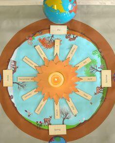 can 529 be used for montessori school - Montessori Education Montessori Science, Montessori Practical Life, Montessori Homeschool, Preschool, Montessori Classroom, Classroom Rugs, Montessori Kindergarten, Seasons Activities, Material Didático