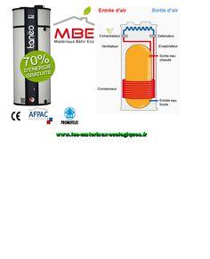 Caractéristiques techniques  •COP 2,72 : essai à 7°C selon EN 16147 - Prise d'air extérieur - Température de l'eau 52,5°C  •Volume du chauffe-eau : 285 L  •Poids : 113 Kg  •Dimensions : Ø 660 mm / hauteur : 1837 mm  •Décibels : 39 db*  •Cuve en acier émaillé  •Ø de l'entrée et de la sortie d'air : 160 mm  •Liquide réfrigérant : R134A
