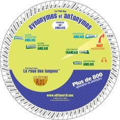 La roue des synonymes et antonymes anglais - Recto Chart, Anchors, English Antonyms, English Verbs, English Vocabulary, Synonyms And Antonyms, French Verbs, Word Of The Day, French Words