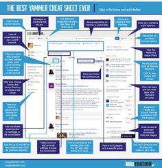Yammer-Cheat-Sheet.jpg