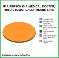 The time for blindly following what someone recommends just because they are a doctor is OVER.
