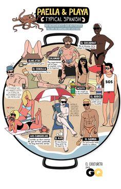 El Cooltureta en la playa #verano #lol
