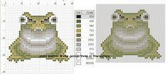 borduren kikkers borduurpatronen cross-stitching free frog pattern