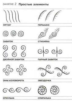 Картинки на ногтях в домашних критериях схемы Stencil Designs, Nail Art Designs, Beginner Henna Designs, One Stroke Nails, Nail Techniques, Nail Polish Art, Henna Tattoo Designs, Nail Patterns, Flower Doodles