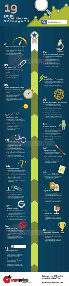 19 Factors That Will Affect Your SEO Ranking in 2017 [Infographic] Marketing Trends, Marketing Services, Seo Services, Marketing Tools, Content Marketing, Internet Marketing, Online Marketing, Event Marketing, Inbound Marketing