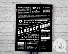Class of 1986 - 30 Year Reunion DIGITAL Poster, High School Reunion Digital Sign, High School Reunion Decor, INSTANT DOWNLOAD