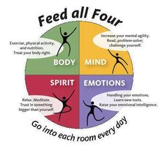Feed all four! Take time for yourself.  #CaregiverRespite #CaregiverBurnoutPrevention #BurnoutPrevention