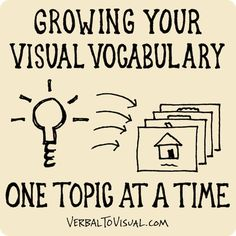Growing Your Visual Vocabulary One Topic At A Time - sketchnotes, doodling, visual note taking, verbal to visual, doug neill