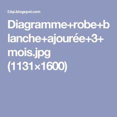 Diagramme+robe+blanche+ajourée+3+mois.jpg (1131×1600)