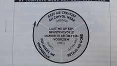 Steven Covey 8th Habit