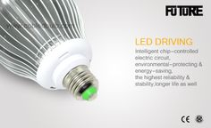 LED Bulb 5630 24W, long lifespan