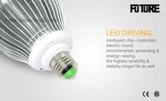 LED Bulb 5630 24W, long lifespan