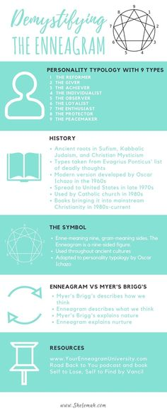 Demystifying the enneagram learn what the ennegram is, its history, how it compares to myers briggs and resources to learn more.
