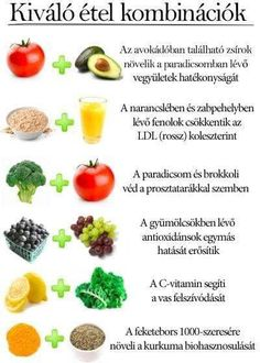 Must try nutrition pointers to put together any meal wholesome. Read about the truly clever nutrition pinned image number 6046805718 today. Nutrition Tips, Health And Nutrition, Health And Wellness, Health Fitness, Health Care, Fitness Diet, Sports Nutrition, Nutrition Education, Spinach Nutrition